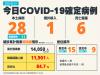 【有影】「微解封」首日本土增28例6死! 陳時中:需要調查的案件較多