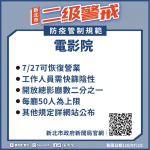 快新聞/727全台降至二級警戒 三圖一次看懂新北市放寬規定